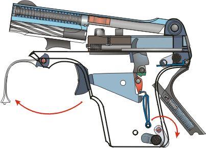 Clement M 1909 схема устройства пистолета.