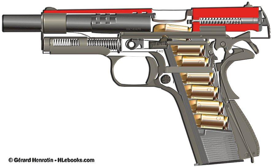 Jsonpedia M1911 Pistol