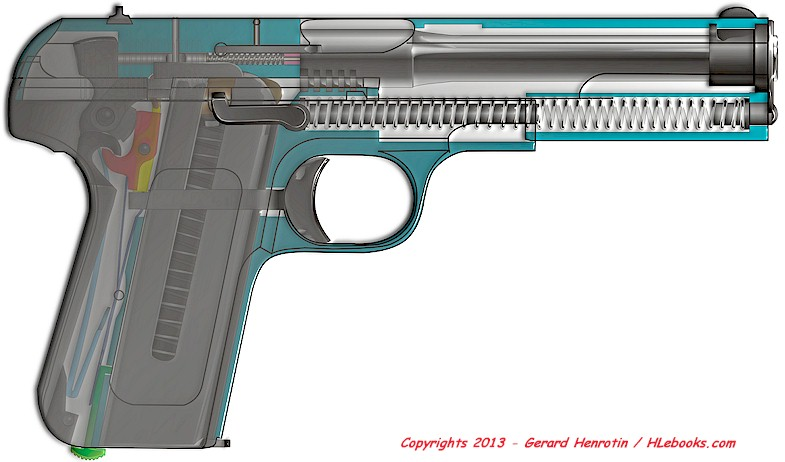 About: FN Model 1903